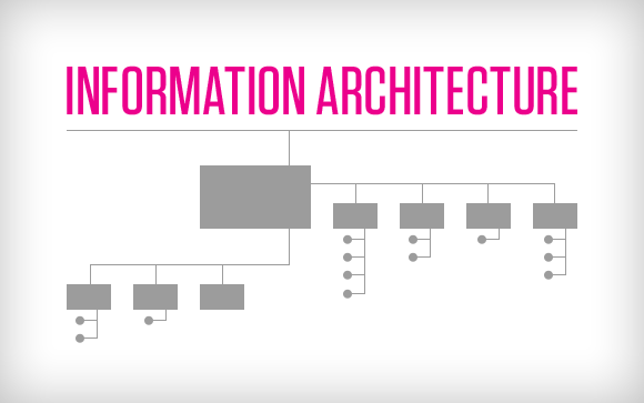 info-architecture.png
